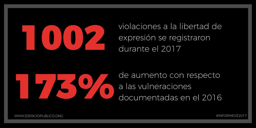 libertad de expresión en colombia