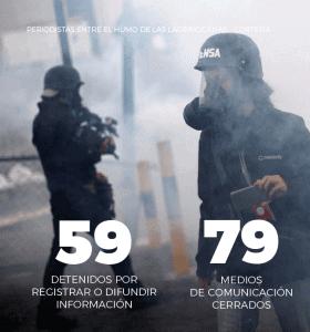2017 Libertad de expresión Espacio Público