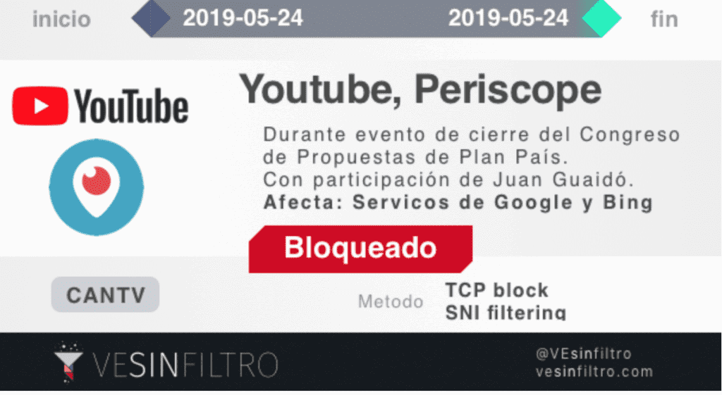 Bloquean Youtube y Periscope para ver noticias por Internet